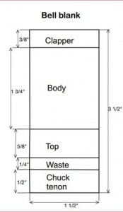 Figure 4 - Ornament Sizing
